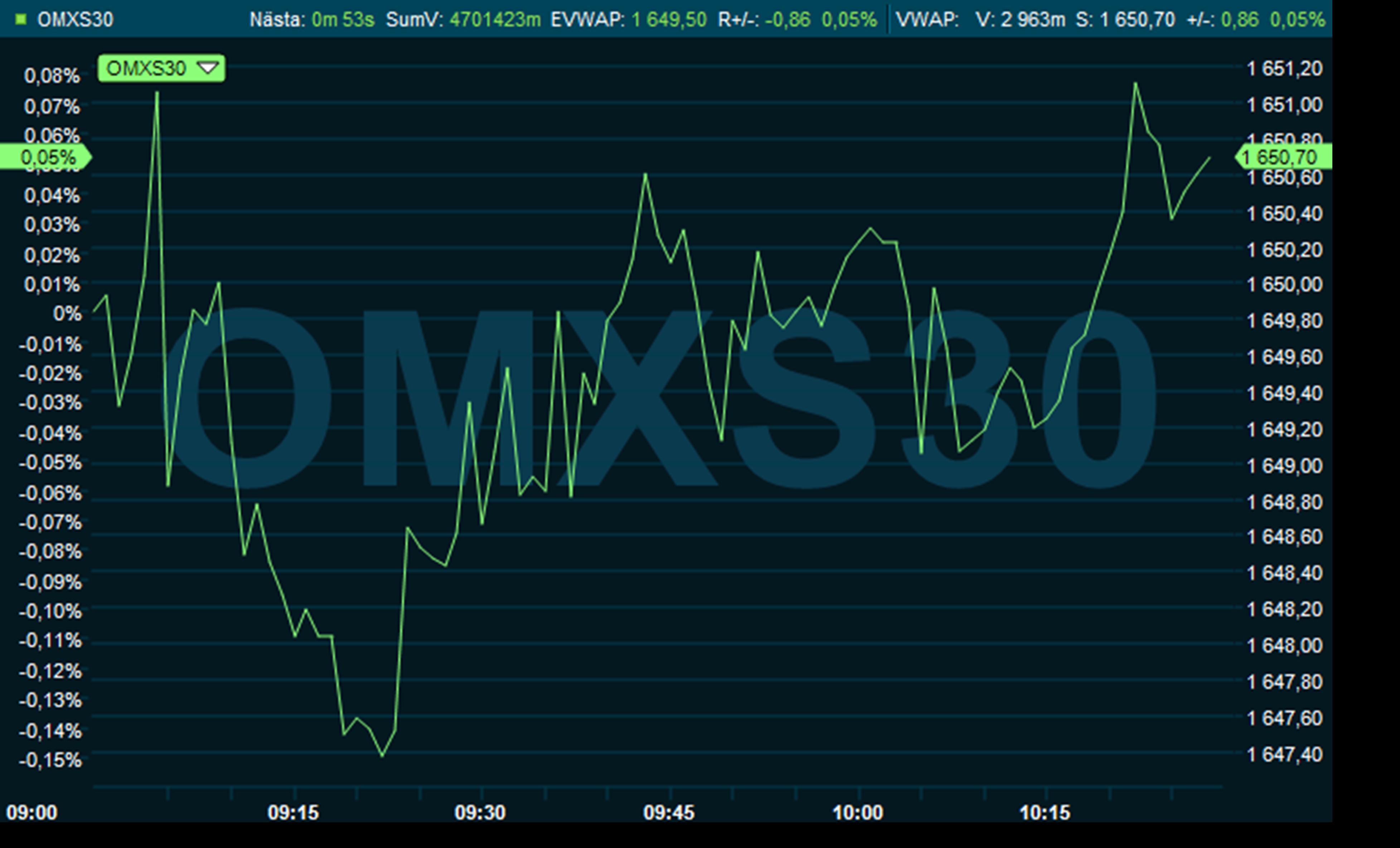 Zinkpriset sjonk med 10 procent